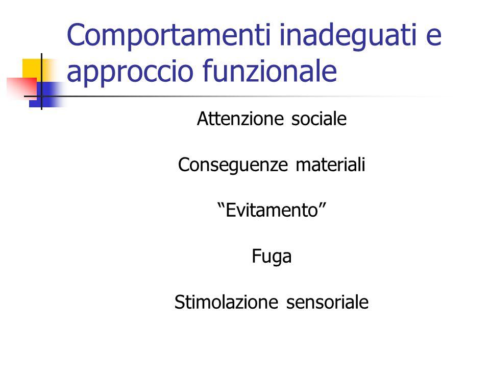 Comportamenti inadeguati e approccio funzionale