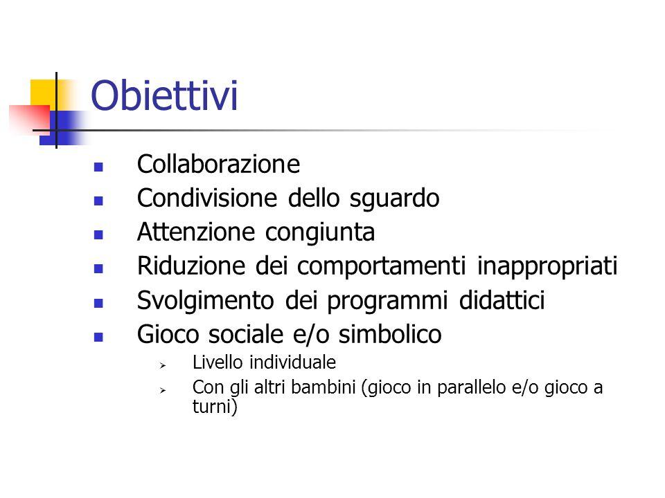 Obiettivi Collaborazione Condivisione dello sguardo