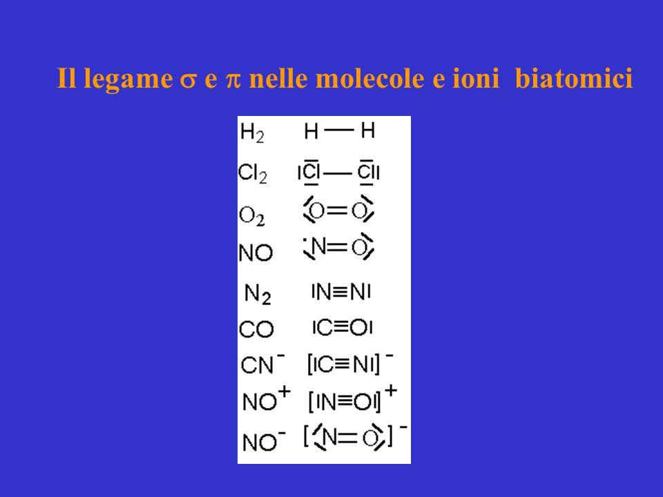 Il legame s e p nelle molecole e ioni biatomici