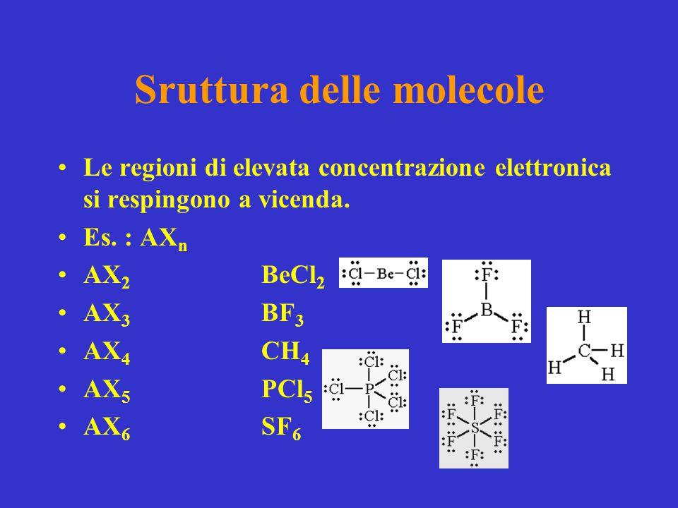 Sruttura delle molecole
