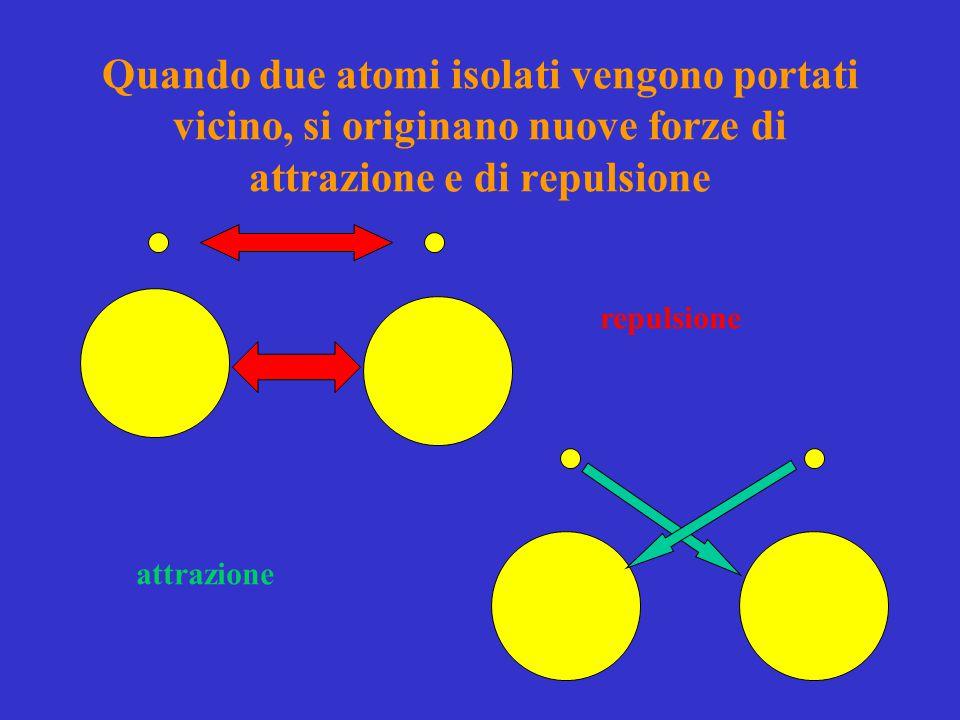 Quando due atomi isolati vengono portati vicino, si originano nuove forze di attrazione e di repulsione