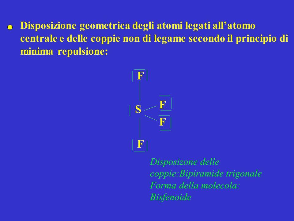Disposizione geometrica degli atomi legati all'atomo centrale e delle coppie non di legame secondo il principio di minima repulsione: