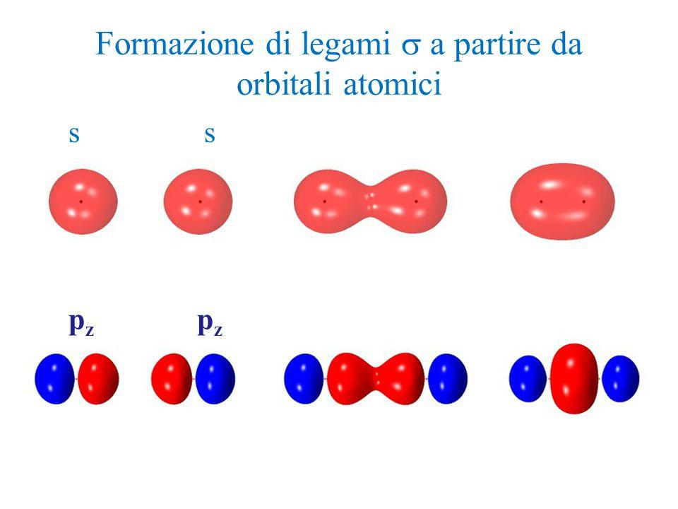 Formazione di legami  a partire da orbitali atomici