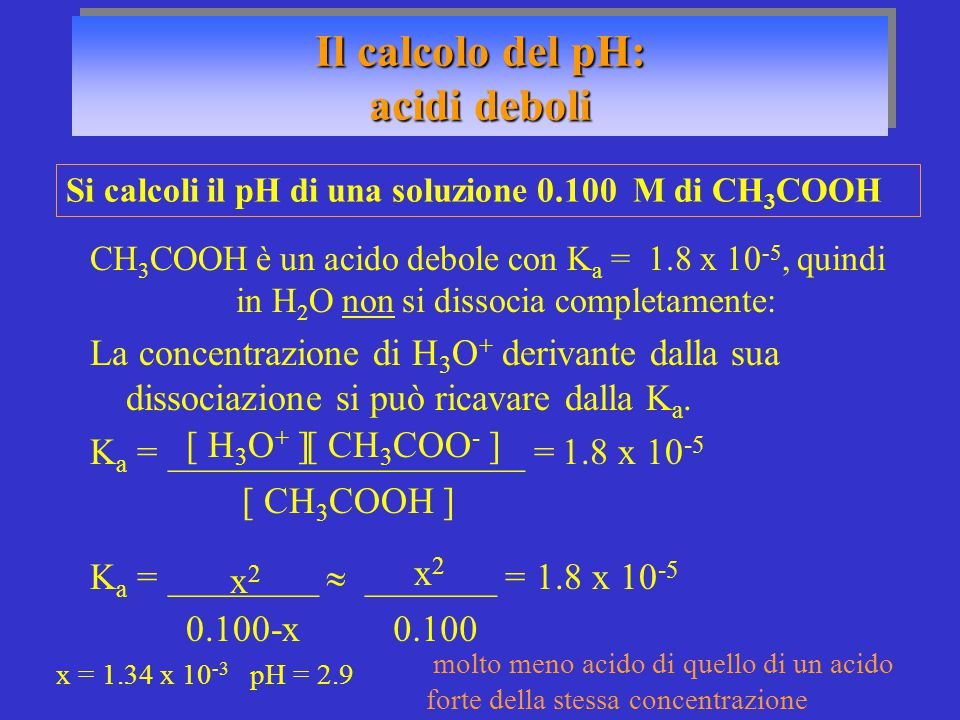 Il calcolo del pH: acidi deboli
