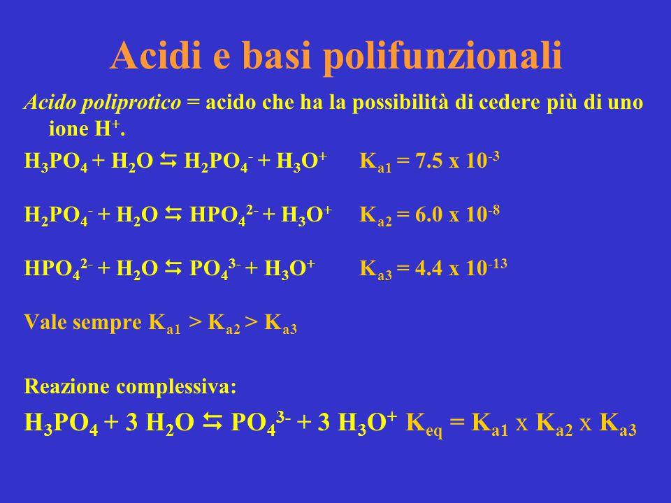 Acidi e basi polifunzionali