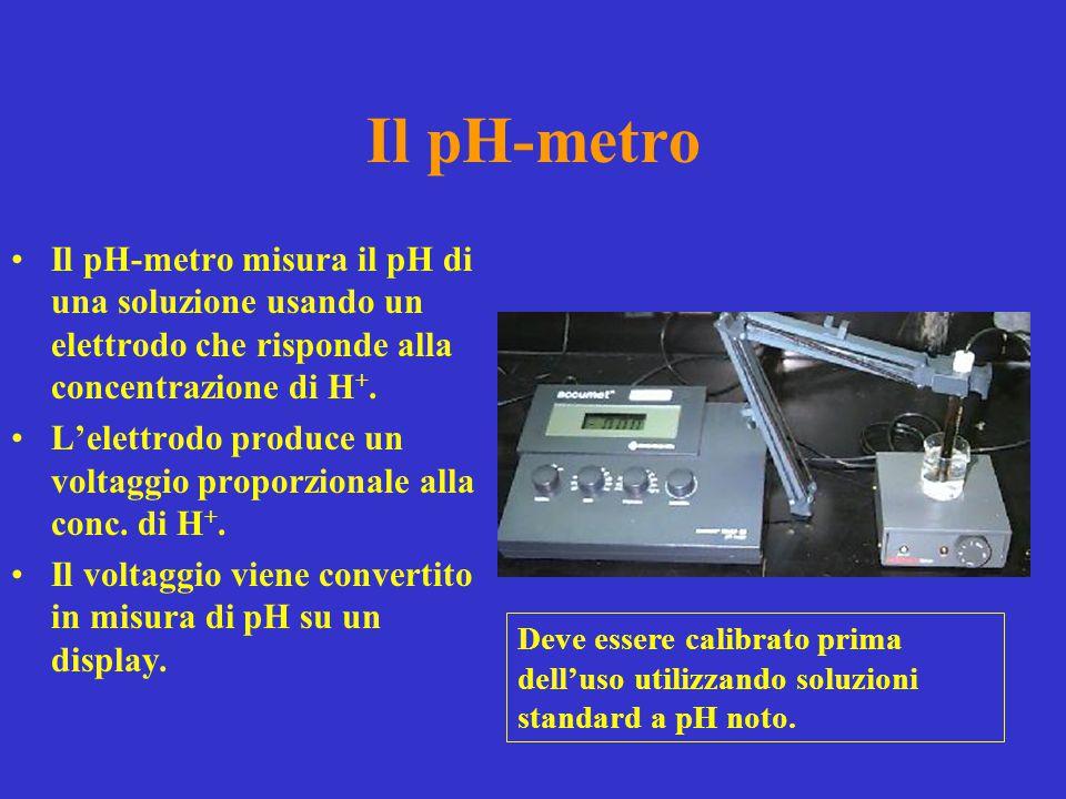 Il pH-metro Il pH-metro misura il pH di una soluzione usando un elettrodo che risponde alla concentrazione di H+.