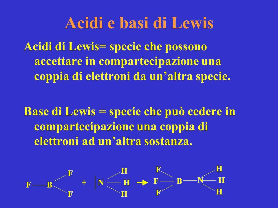 Acidi e basi di Lewis Acidi di Lewis= specie che possono accettare in compartecipazione una coppia di elettroni da un'altra specie.