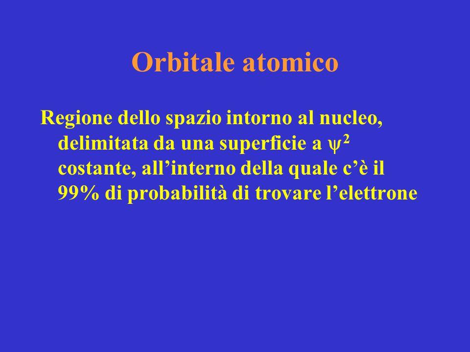 Orbitale atomico