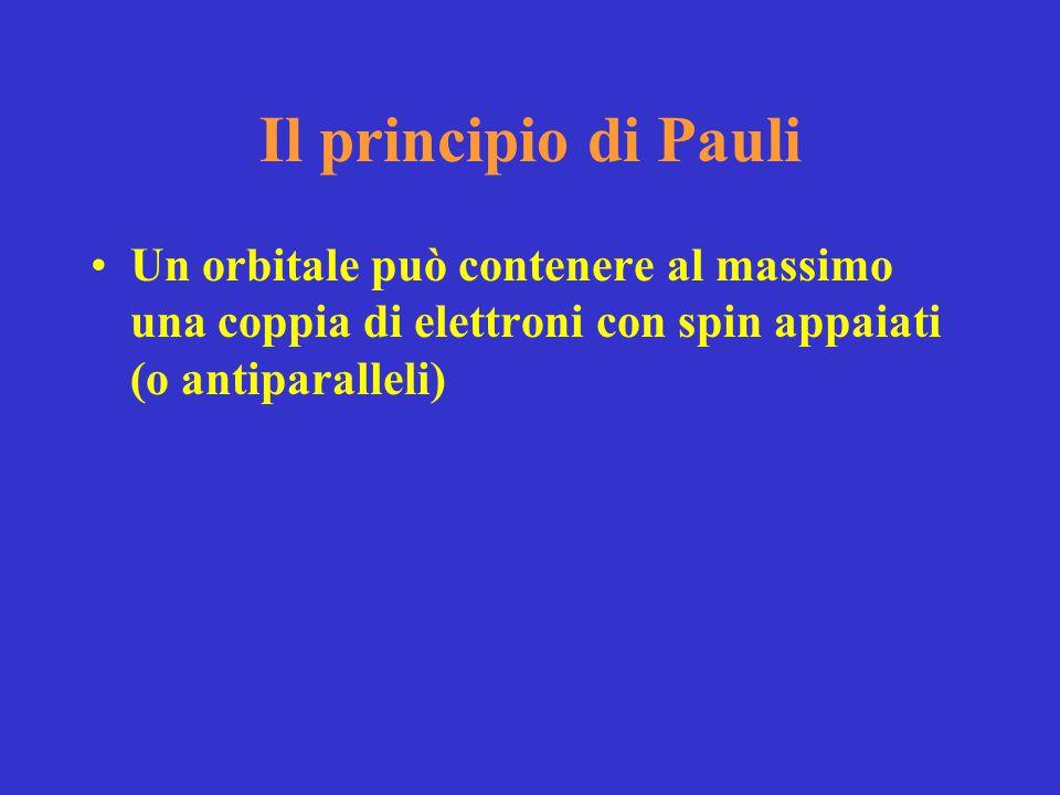 Il principio di Pauli Un orbitale può contenere al massimo una coppia di elettroni con spin appaiati (o antiparalleli)