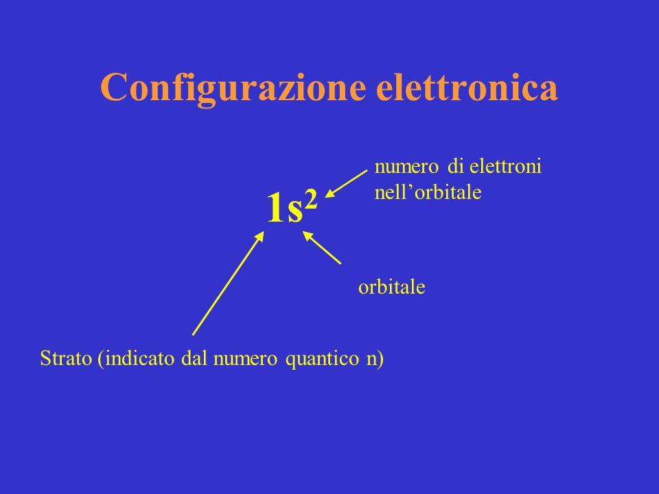Configurazione elettronica