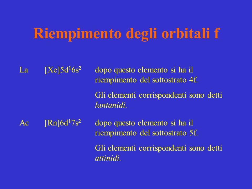 Riempimento degli orbitali f
