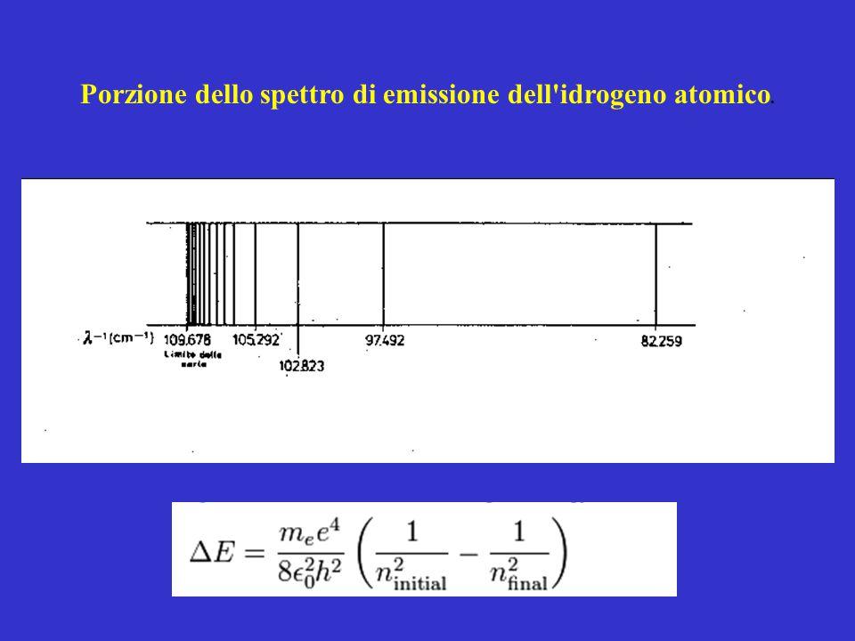 Porzione dello spettro di emissione dell idrogeno atomico.