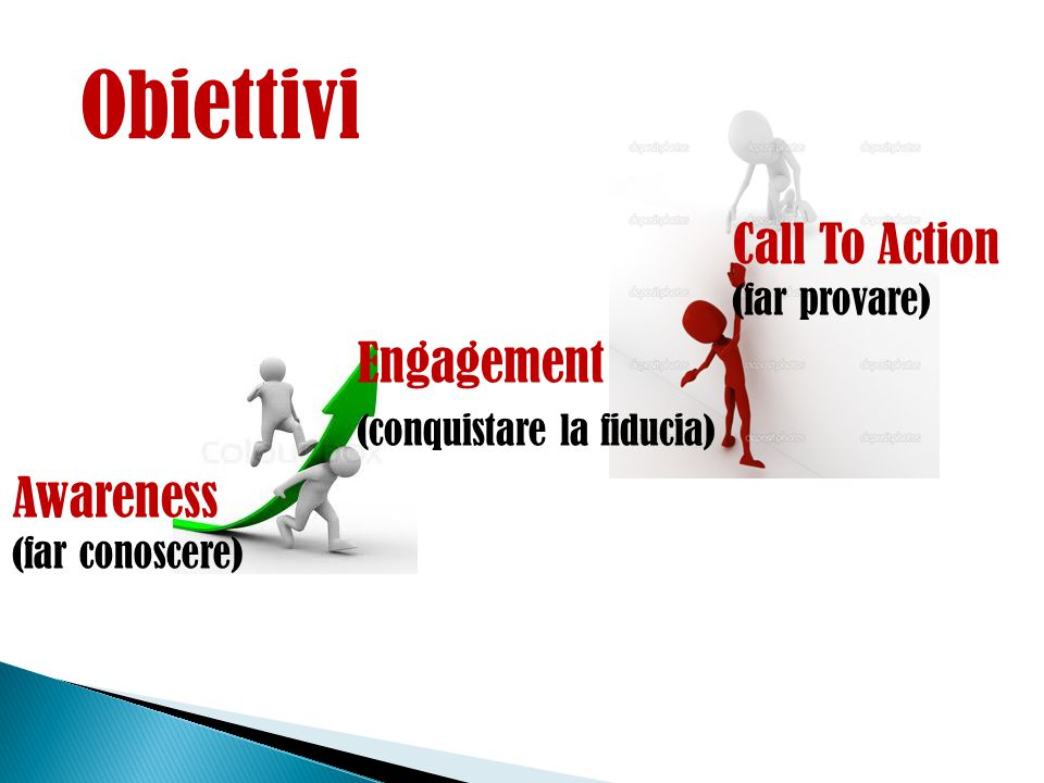 Obiettivi Call To Action Engagement (conquistare la fiducia)