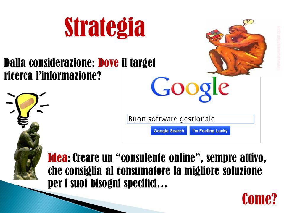 Strategia Dalla considerazione: Dove il target ricerca l'informazione Buon software gestionale.