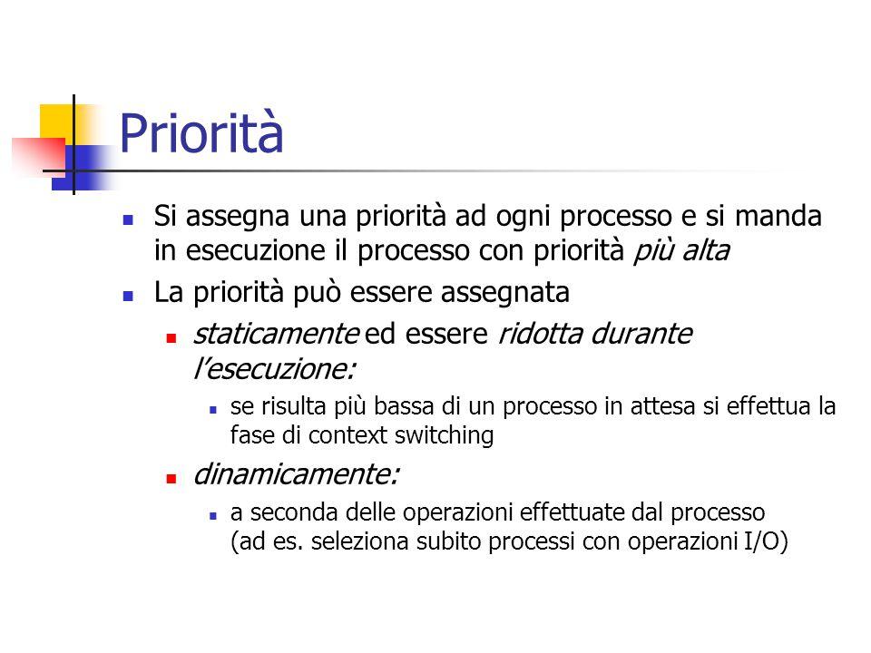 Priorità Si assegna una priorità ad ogni processo e si manda in esecuzione il processo con priorità più alta.