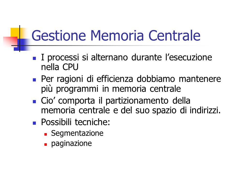Gestione Memoria Centrale