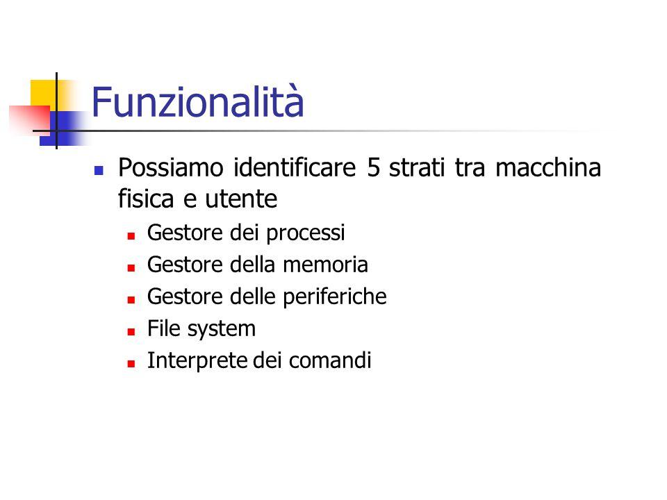 Funzionalità Possiamo identificare 5 strati tra macchina fisica e utente. Gestore dei processi. Gestore della memoria.