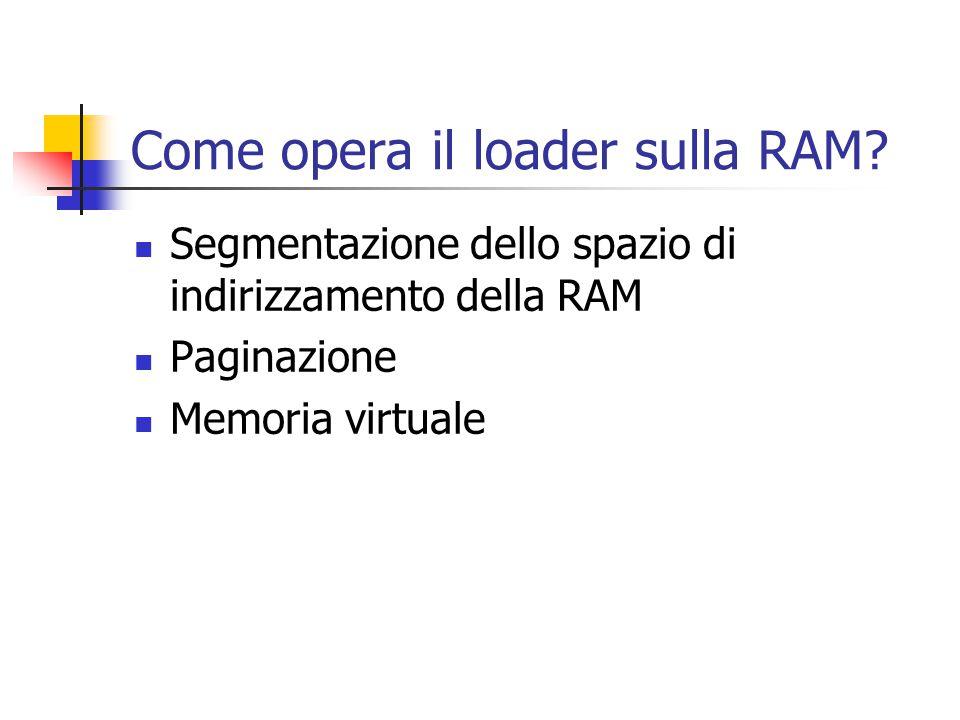 Come opera il loader sulla RAM