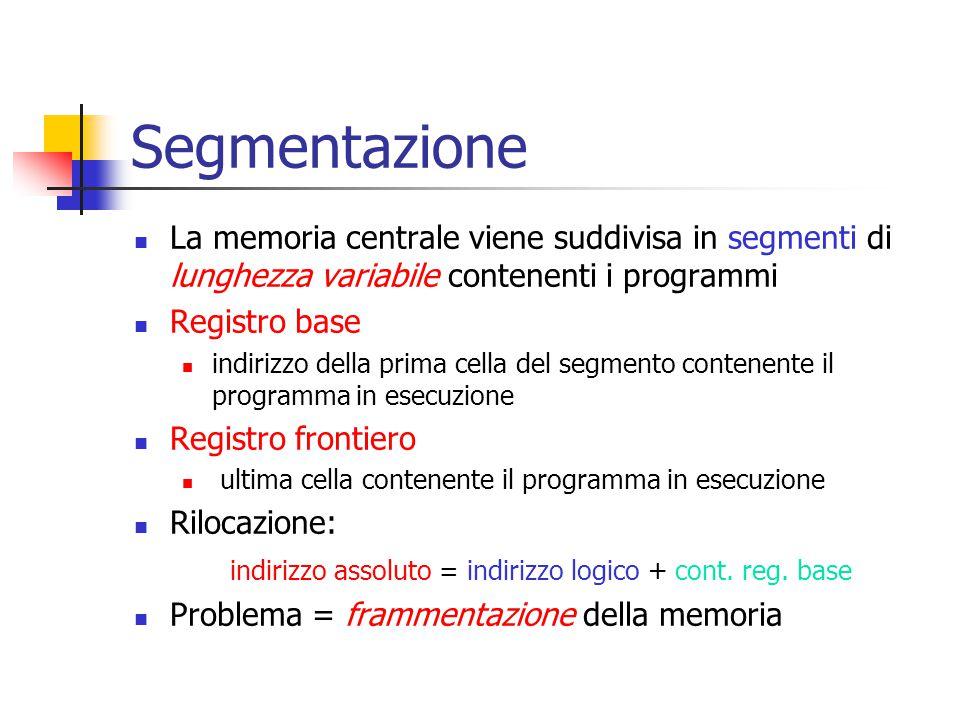 Segmentazione La memoria centrale viene suddivisa in segmenti di lunghezza variabile contenenti i programmi.