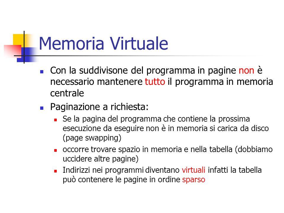 Memoria Virtuale Con la suddivisone del programma in pagine non è necessario mantenere tutto il programma in memoria centrale.