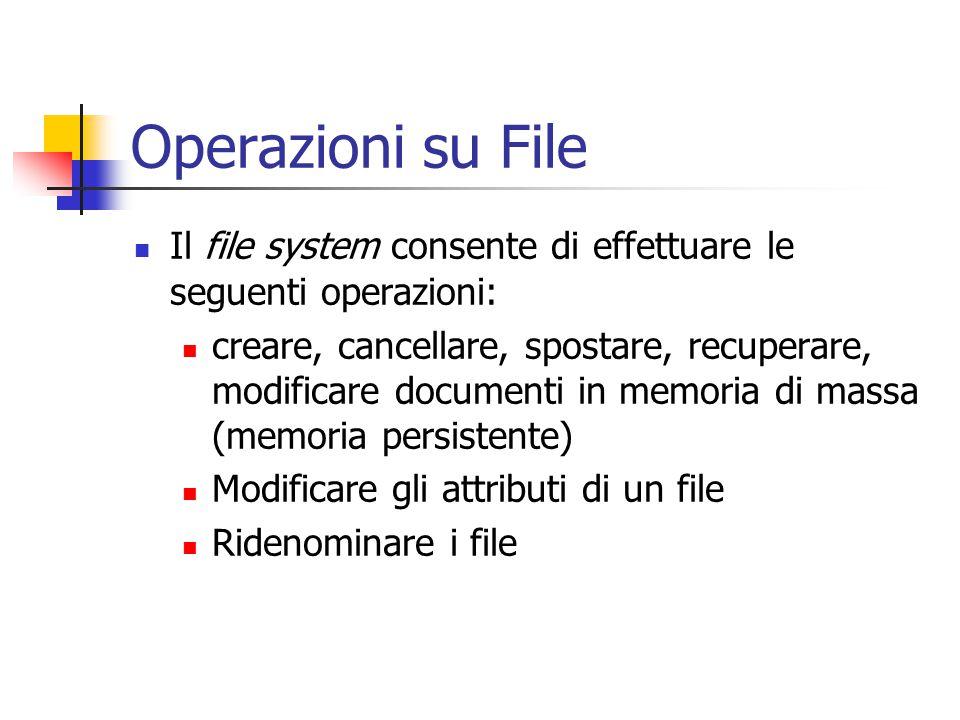 Operazioni su File Il file system consente di effettuare le seguenti operazioni: