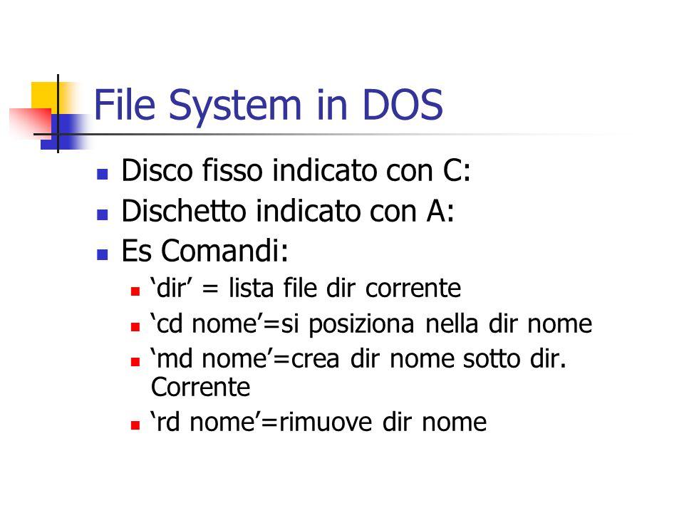 File System in DOS Disco fisso indicato con C:
