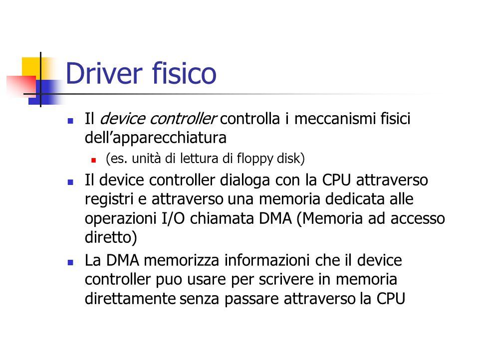Driver fisico Il device controller controlla i meccanismi fisici dell'apparecchiatura. (es. unità di lettura di floppy disk)