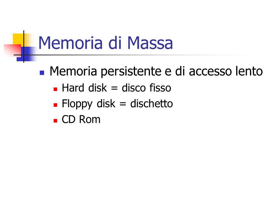Memoria di Massa Memoria persistente e di accesso lento