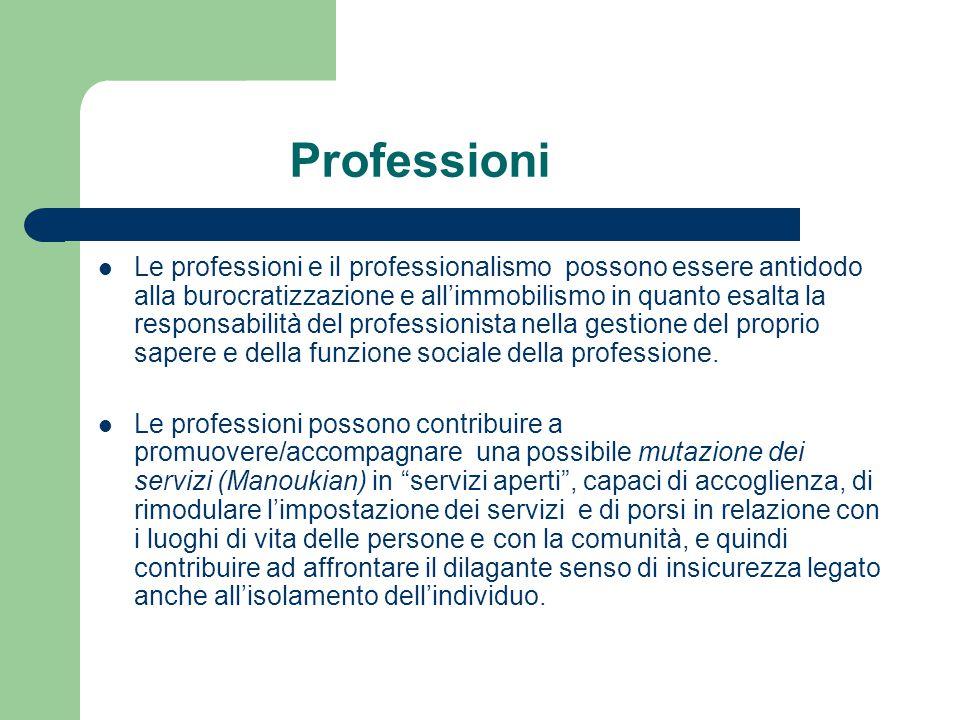 Professioni