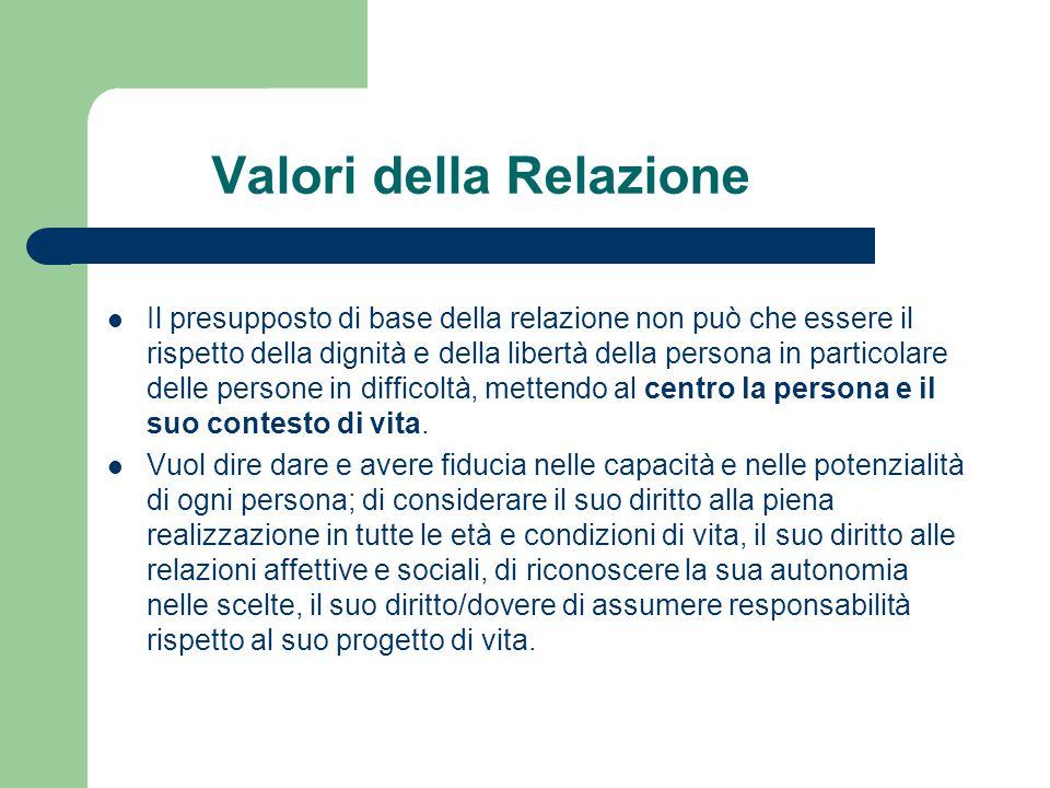 Valori della Relazione