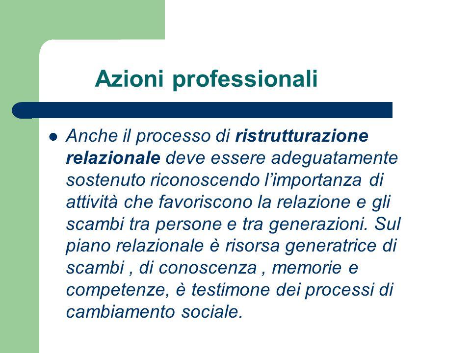 Azioni professionali