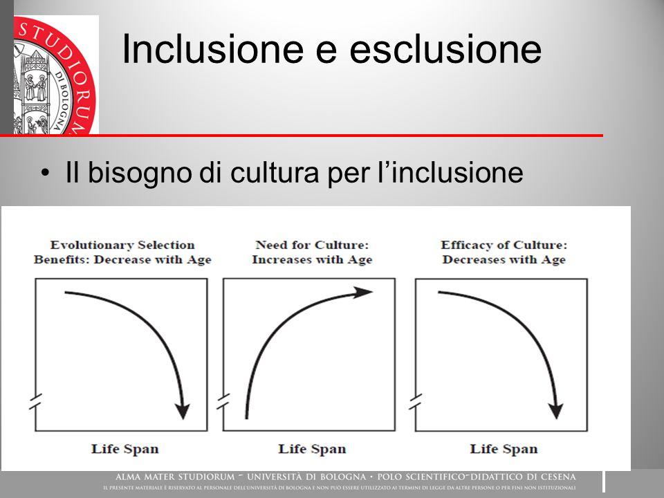 Inclusione e esclusione