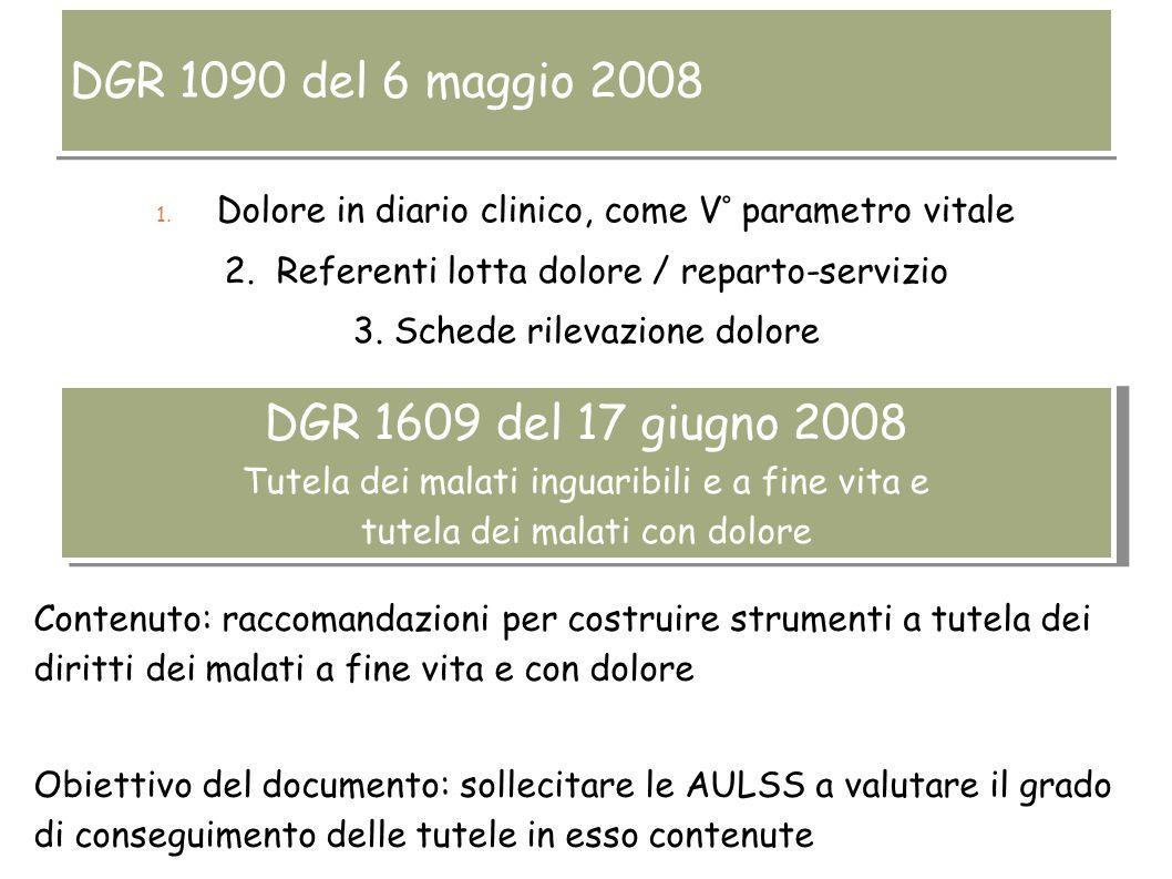 DGR 1090 del 6 maggio 2008 Dolore in diario clinico, come V° parametro vitale. 2. Referenti lotta dolore / reparto-servizio.