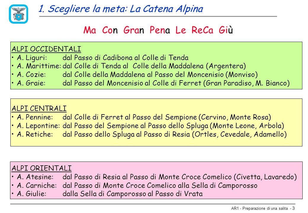 1. Scegliere la meta: La Catena Alpina