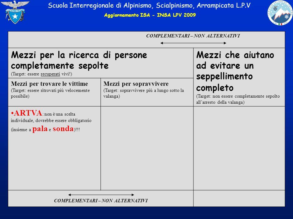 Aggiornamento ISA - INSA LPV 2009 COMPLEMENTARI – NON ALTERNATIVI