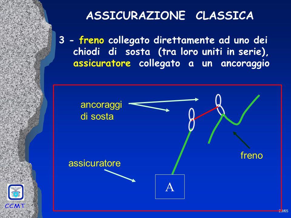 ASSICURAZIONE CLASSICA