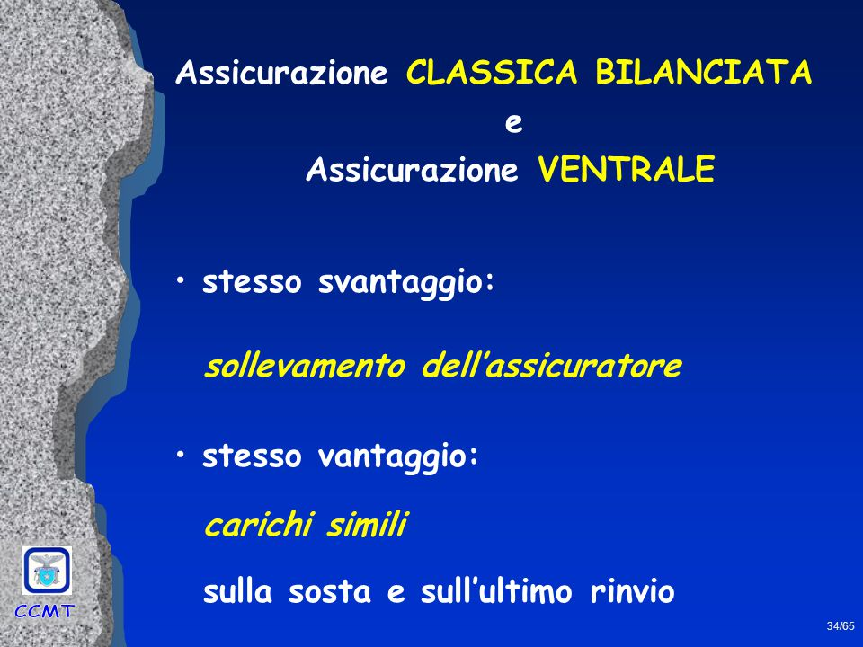 Assicurazione CLASSICA BILANCIATA