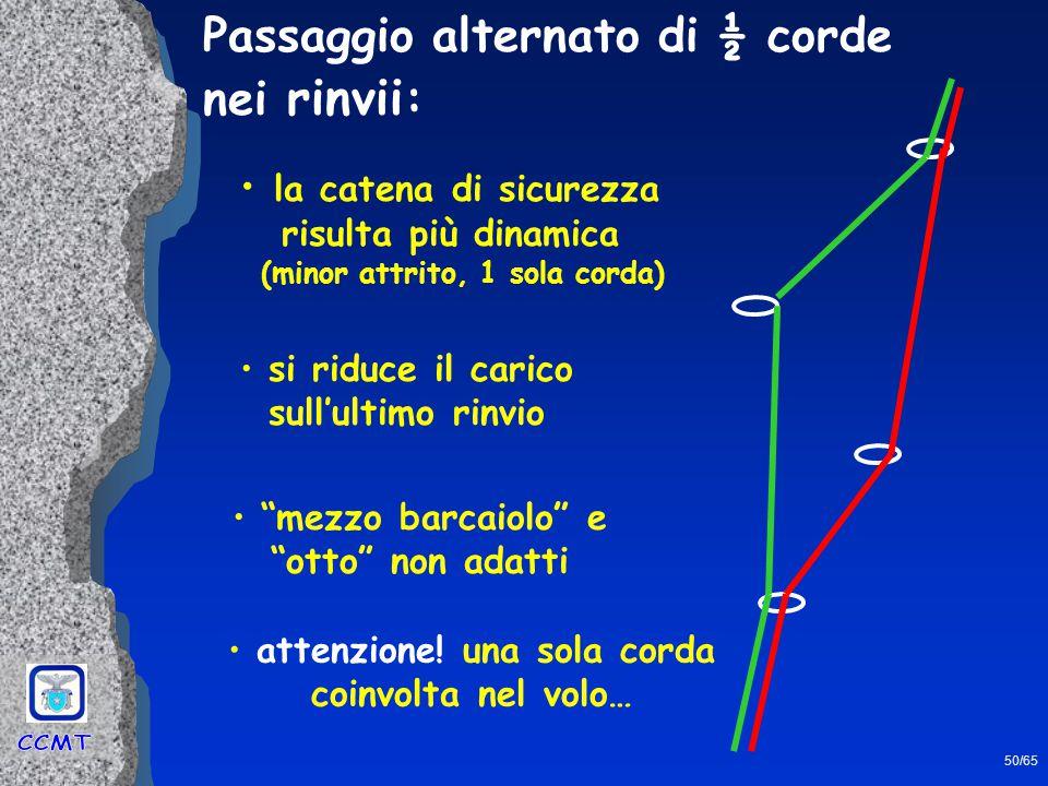 Passaggio alternato di ½ corde nei rinvii: