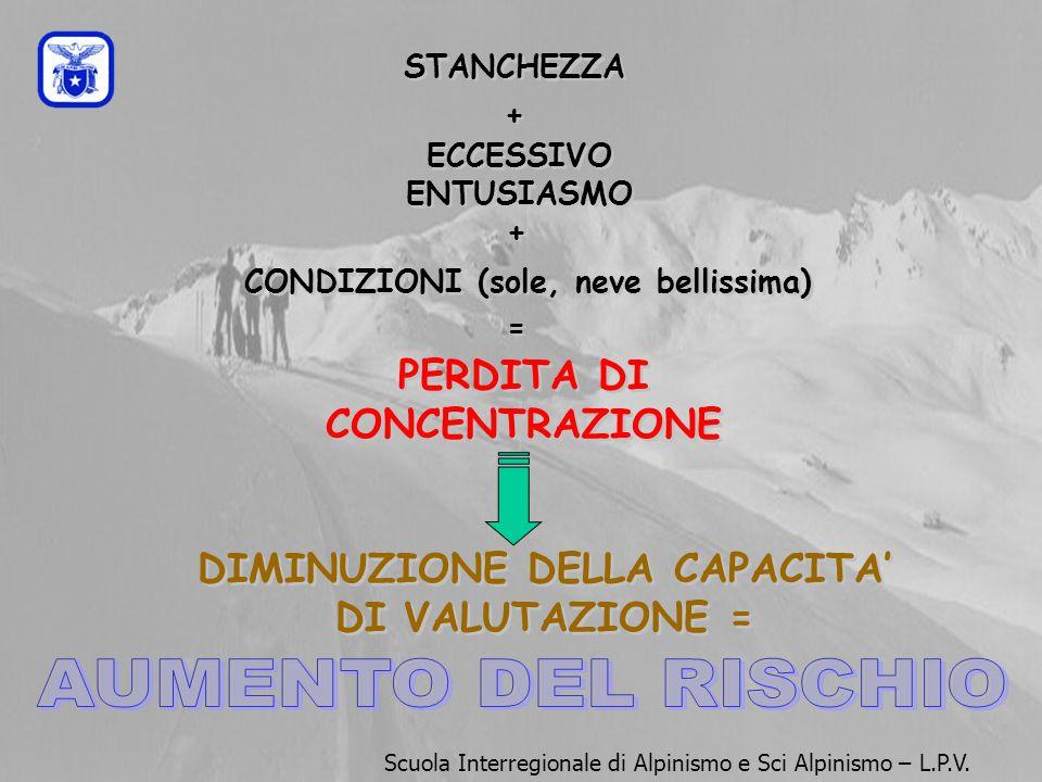 PERDITA DI CONCENTRAZIONE DIMINUZIONE DELLA CAPACITA' DI VALUTAZIONE =