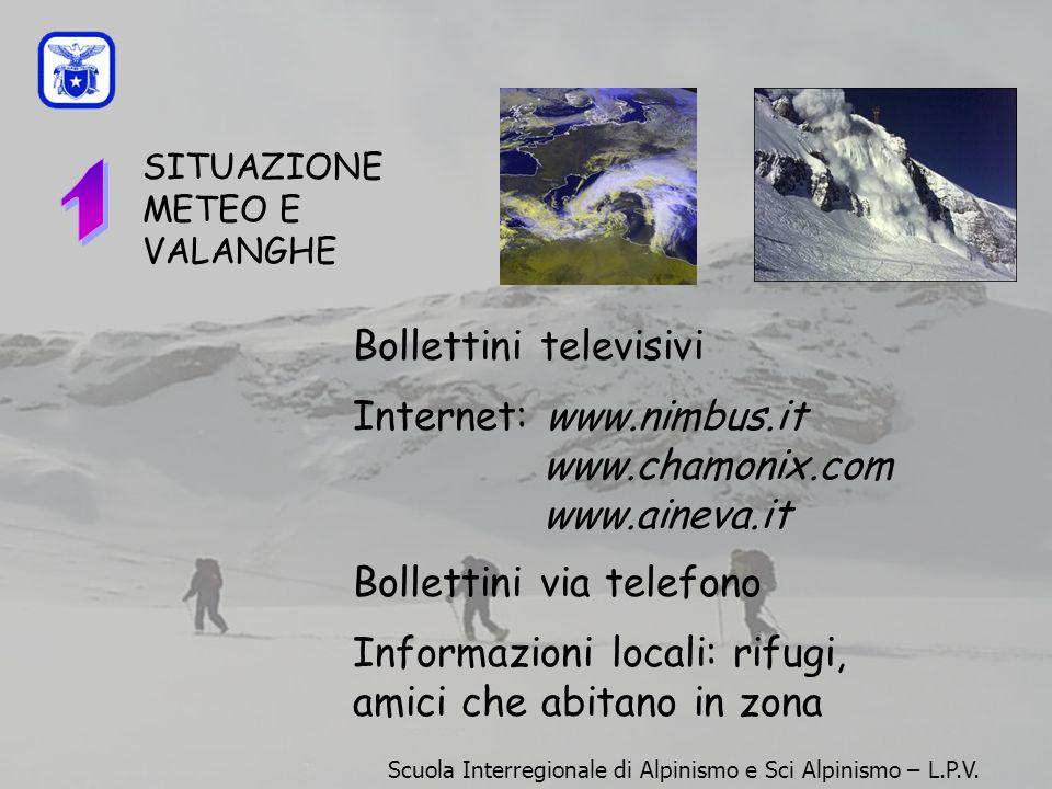 Bollettini televisivi