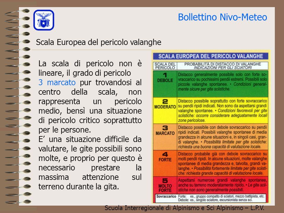 Bollettino Nivo-Meteo