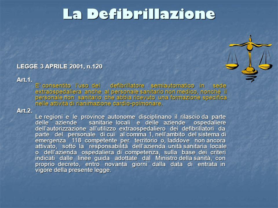 La Defibrillazione LEGGE 3 APRILE 2001, n.120