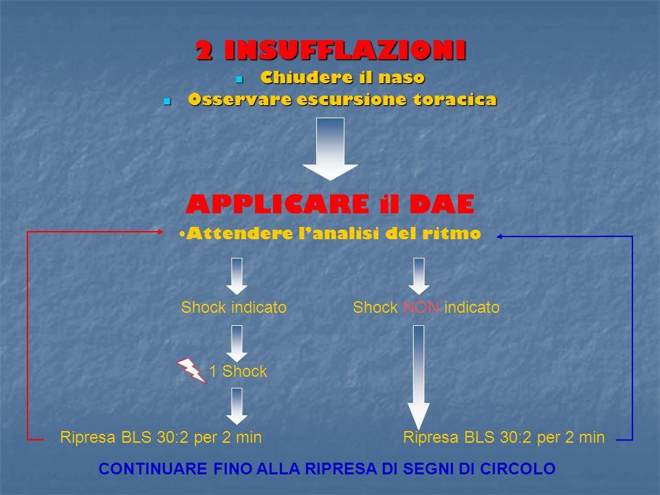 CONTINUARE FINO ALLA RIPRESA DI SEGNI DI CIRCOLO