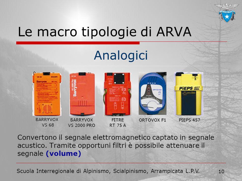 Le macro tipologie di ARVA