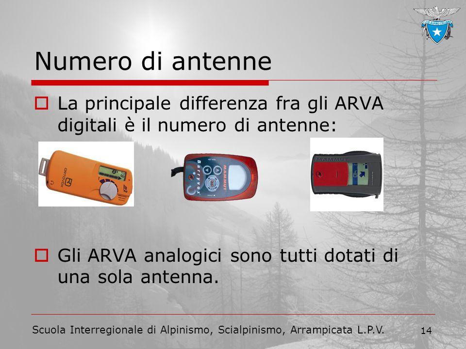 Numero di antenne La principale differenza fra gli ARVA digitali è il numero di antenne: Gli ARVA analogici sono tutti dotati di una sola antenna.