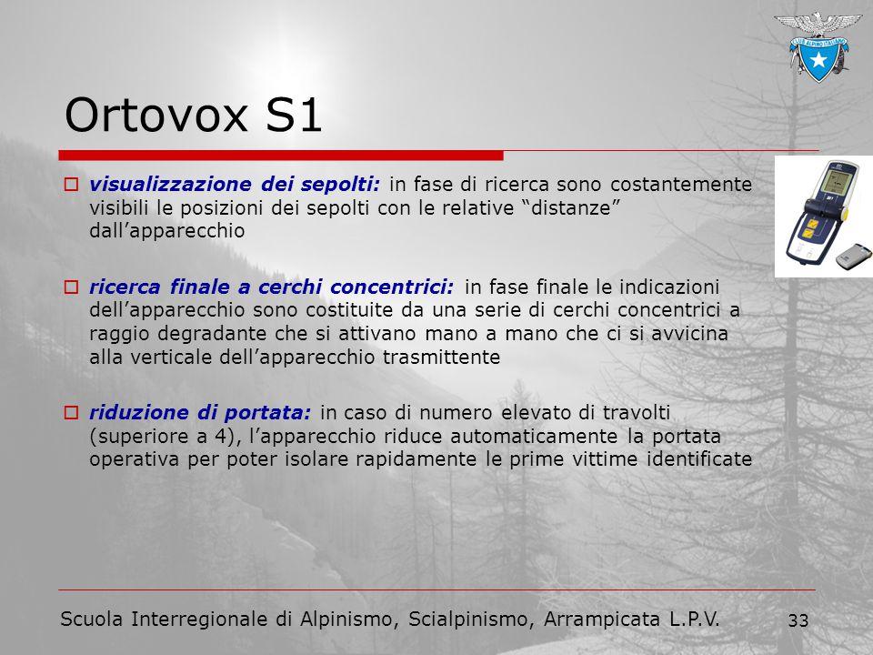 Ortovox S1