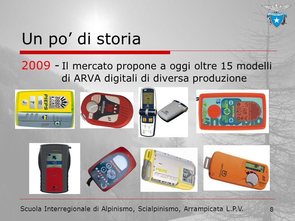 Un po' di storia 2009 - Il mercato propone a oggi oltre 15 modelli di ARVA digitali di diversa produzione.