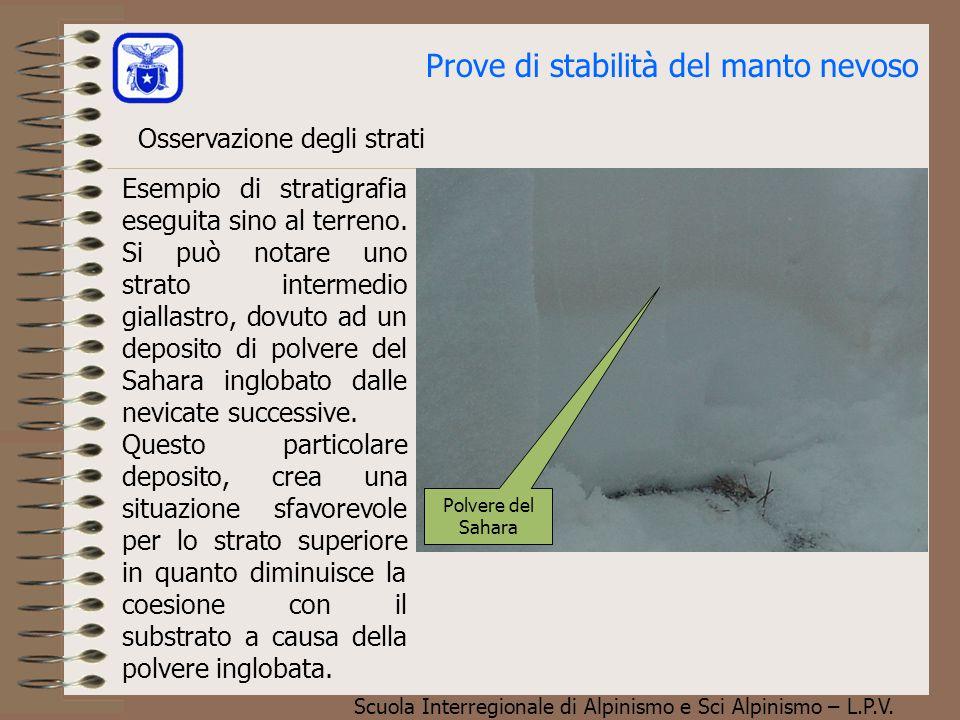 Prove di stabilità del manto nevoso