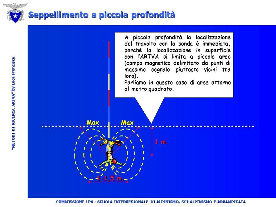 METODI DI RICERCA ARTVA by Luca Francisco