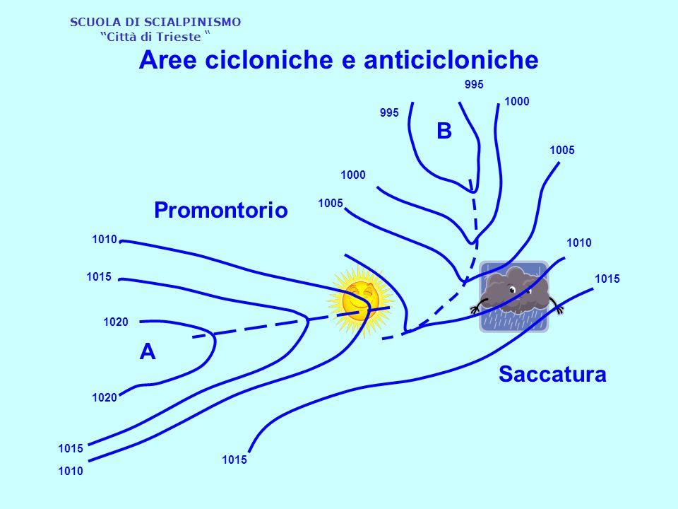 Aree cicloniche e anticicloniche